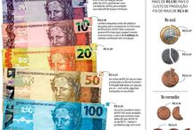 peníze světa