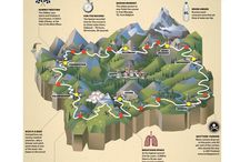 Isometric and 3D maps