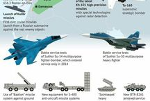 Russian Weapons in syria