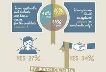 Infografica / Non c'è niente di meglio di un'infografica per rendere incomprensibile qualunque cosa.