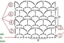Diagrams for Crochet
