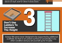 5 Things to Avoid While Using Scissor Lifts – Infographic