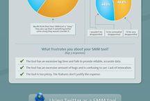 Social Media Tools / 0 / by Jay Baer