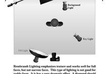 Photography Lighting Setups (Studio) / Lighting setups for studio work. Easy, quick references.