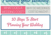 How to plan your wedding