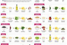recepten / koken
