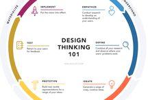 Design prosess