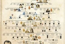 Genealogy: Family Trees Illustrated