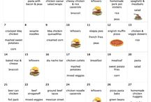 Meal plans for August