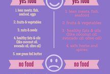 Gluten Free/Paleo