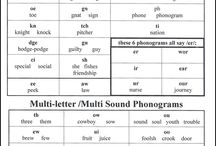 To Teach: Riggs Phonograms