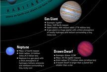knw typs of alien world.