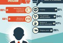 Infographics 2013