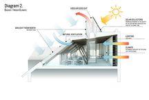green & renewable architecture / zöld és megújuló építészet