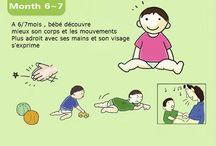 Comprendre les enfants