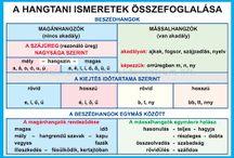nyelvtan 5