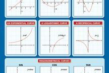 MTK - Riyadiyah - Math