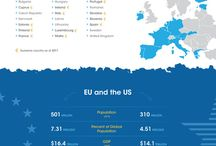 Europe  / All about Europe , institutions, UE, EURES,