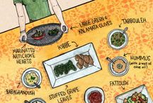 Foodie: Mezze, Tapas, Thali, Dim Sum, Cheese & Charcuterie Boards, Bento / Little bits... Big variety.... / by Sadika Fakir