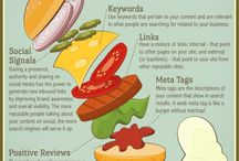 Infographics / Infographics for SEO, SEM, Marketing Trends and others. Read more at: http://dp2web.blogspot.com/