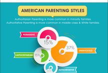 γονείς και διαπαιδαγώγηση