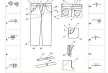 Технология пошива