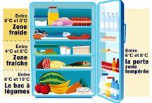 Ranger frigo