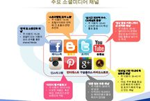 소셜미디어 연구