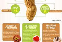 Frutos secos - Nuts