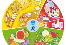 Hábitos saludables Nutrición