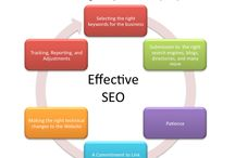 SEO / Search Engine Optimization...