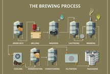 Brewing & Ingrédients
