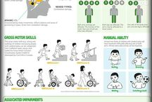 Cerebral Palsy Project