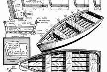 Gemi modelciliği