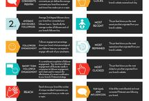 Pinterest Marketing / by Meltwater