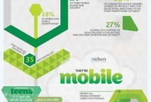 Mobile Marketing / by Just Face It Media