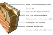 Сross-laminated timber