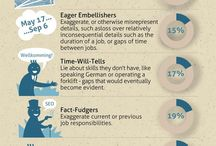 Infographics / by SOM Career Services Office -