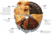 The Eatery & Recipes