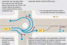 Código estrada