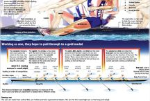 Rowing / The rowing history of the Danish lightweights
