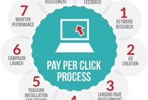 PPC Management / PPC or Pay-per-Click is the quickest way to get your website to the very top of the search results.