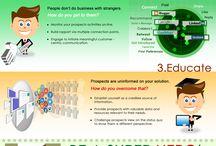 Social Ecommerce. Cómo vender más en Internet