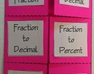 Education - Math - Fractions, Decimals, Percents