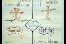 Science (Simply Kinder Teachers) / Science ideas for and by Simply Kinder teachers!