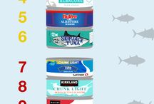 #Tuna Shopping Guide-2015 / We've ranked 14 well-known canned tuna brands based on how sustainable, ethical and fair their tuna products are.  If you're going to buy tuna, make sure to choose a sustainable and ethical option. / by Greenpeace USA