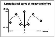 Economie / by WSI (We Simplify Internet Marketing)