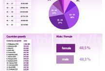 FACEBOOK S 500 MILLION MEMBER S INFOGRAPHIC