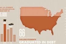 University Now - End Student Debt / by NEW.edu