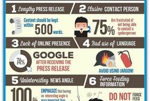 PR Infographics / by Meltwater